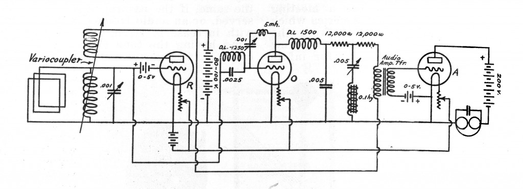 Armstrong's super-regenerative circuit
