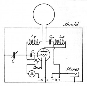 QST August 1924, p. 30, wavemeter circuit