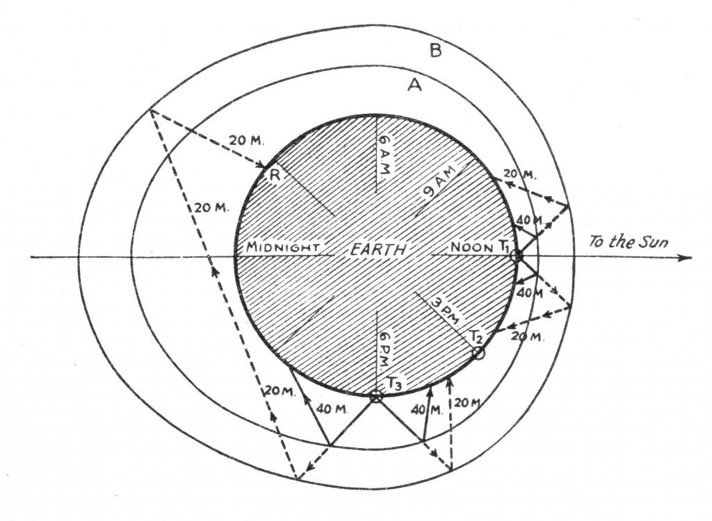 QST April 1925 p. 9